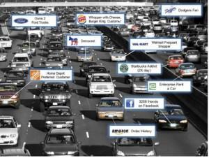 bump_reseau_social_voiture_immatriculation