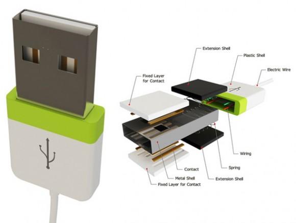 Concept branchez vos appareils usb dans les 2 sens - Port usb ne reconnait pas peripheriques ...