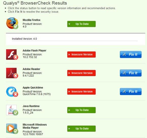 Browser-Check-Verifier-securite-navigateur-failles-resultat