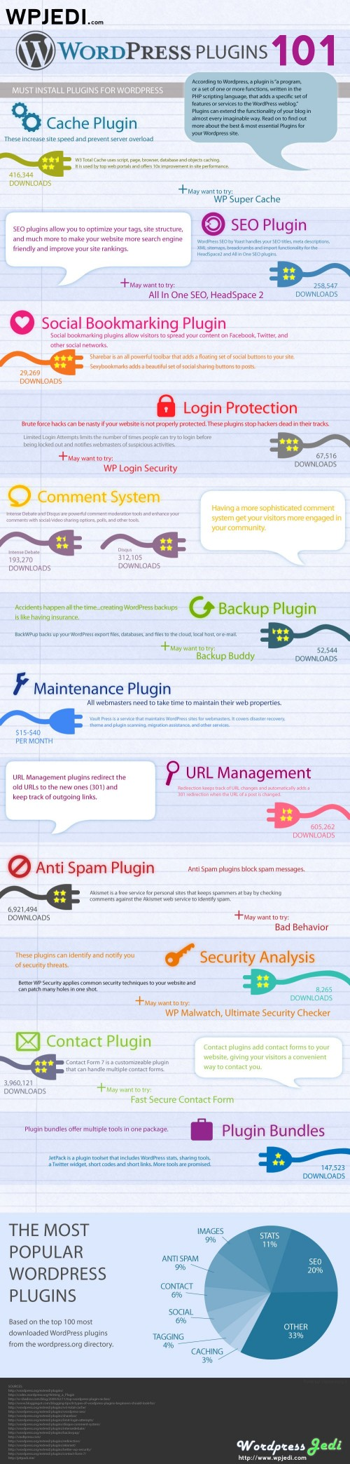 extensions-wordpress-plugins-infographie