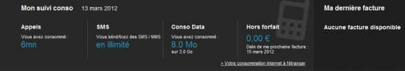 Suivi-Conso-B&You-BandYou-Android-iPhone