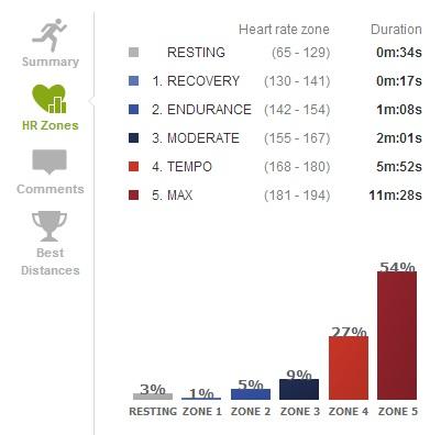 Endomondo-Premium-Avis-Cardio-Statistiques-Running