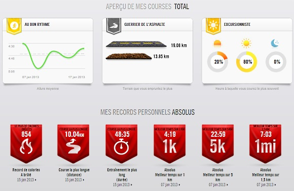 Nike+-Interface-Web-Menu-Activites-2