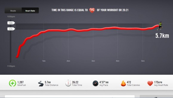 Nike+-Interface-Web-Test-Montre-Cardio-3
