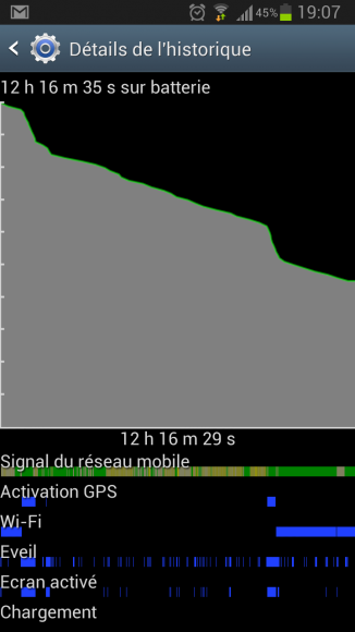 Batterie-Samsung-Galaxy-S3