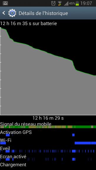 Batterie-Samsung-Galaxy-S3