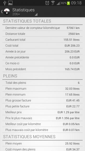 Fuelio-Android-Gestion-Frais-Essence-voiture (13)