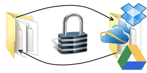 cryptsync-chiffrer-crypter-dropbox-google-drive