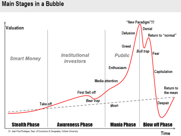 Bitcoin-bubble-bulle-speculative